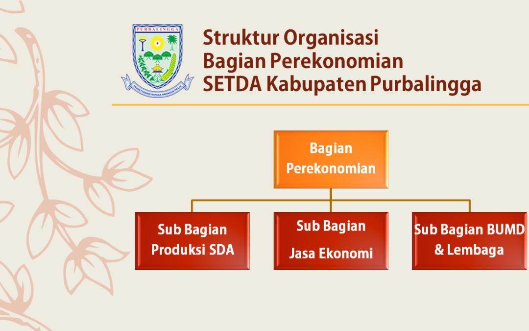 Struktur Organisasi Bagian Perekonomian